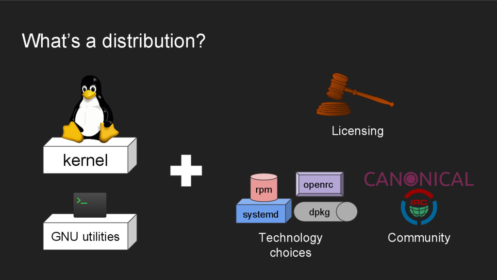 What's a distribution? kernel Licensing Technol...