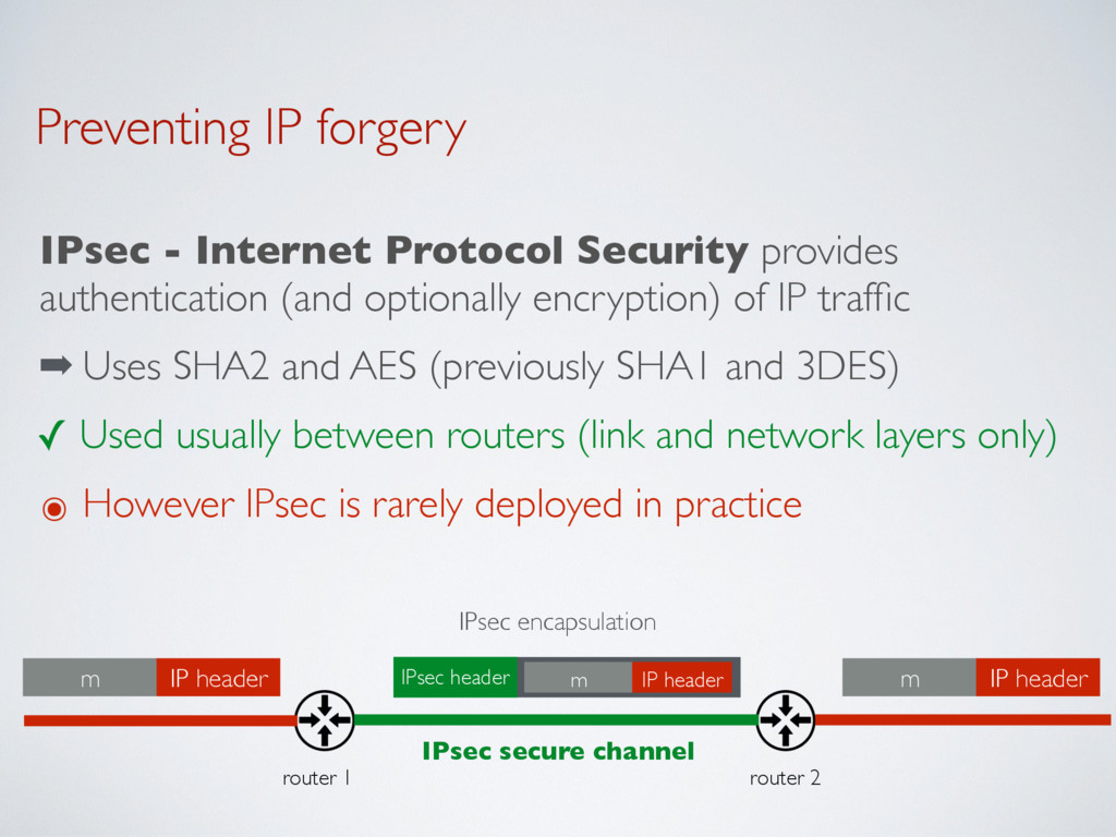 Preventing IP forgery IPsec - Internet Protocol...