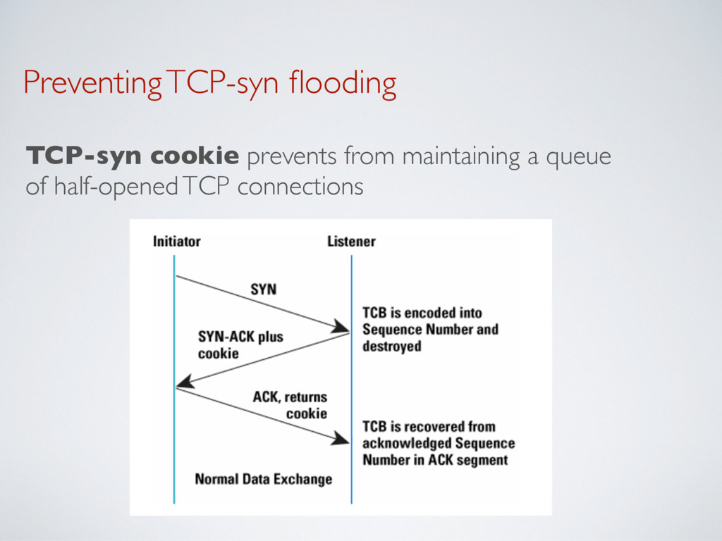 Preventing TCP-syn flooding TCP-syn cookie preve...