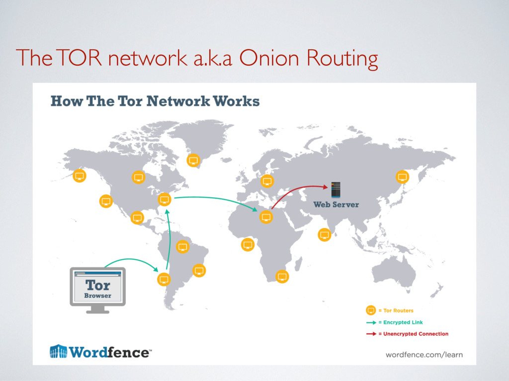 The TOR network a.k.a Onion Routing