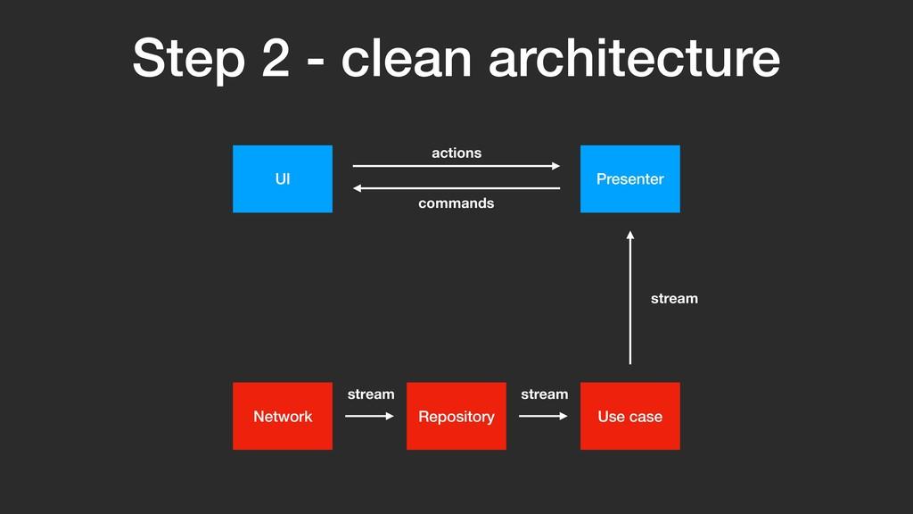 Step 2 - clean architecture UI Network stream P...