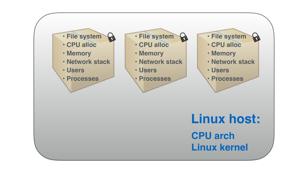 • File system • CPU alloc • Memory • Network st...