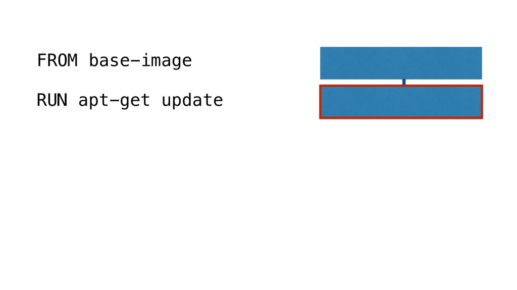 FROM base-image RUN apt-get update