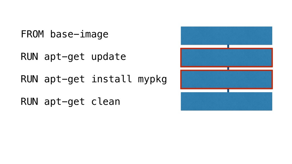 FROM base-image RUN apt-get update RUN apt-get ...