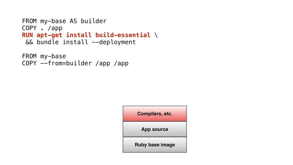 FROM my-base AS builder COPY . /app RUN apt-get...