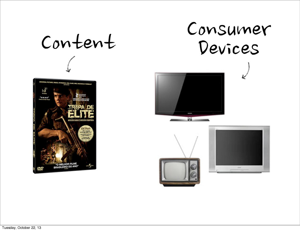 Content Consumer Devices Tuesday, October 22, 13
