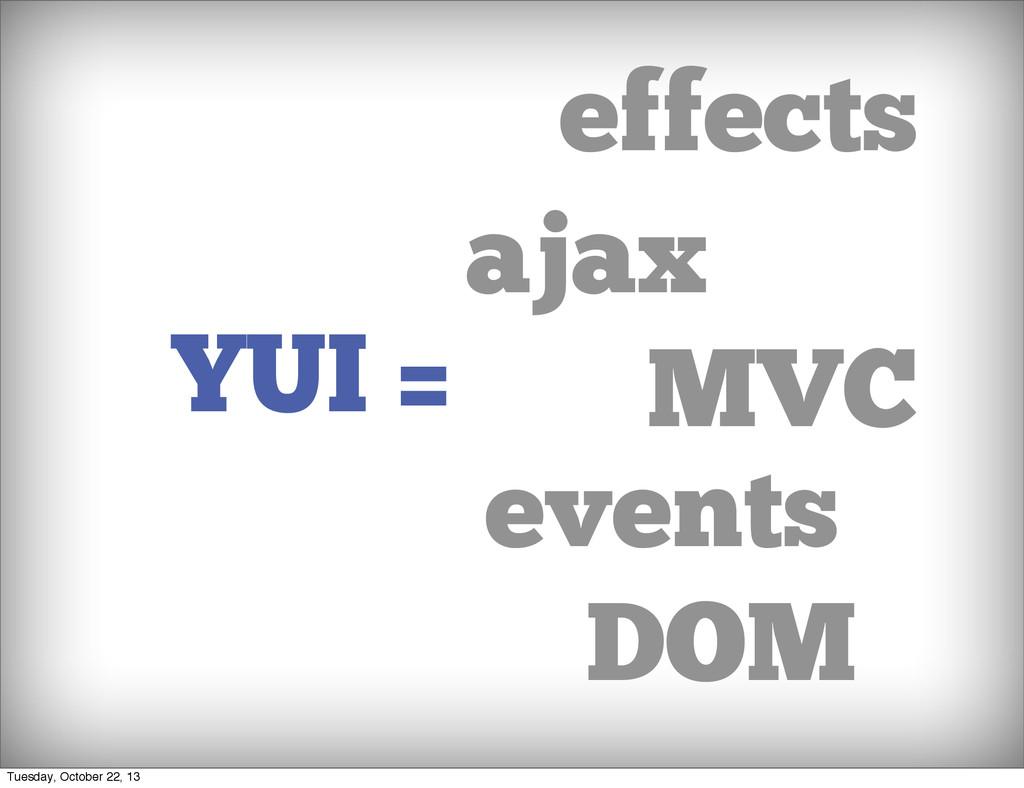 YUI = effects DOM ajax events ... MVC Tuesday, ...