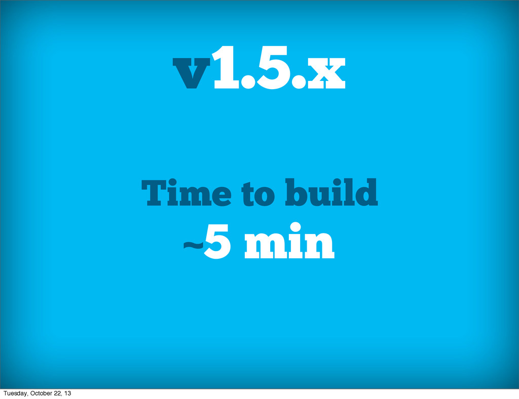 v1.5.x Time to build ~5 min Tuesday, October 22...