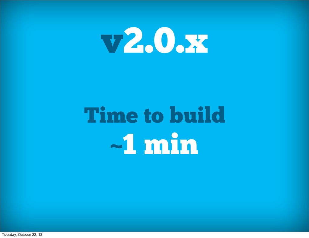 v2.0.x Time to build ~1 min Tuesday, October 22...