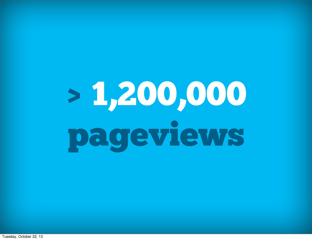 > 1,200,000 pageviews Tuesday, October 22, 13