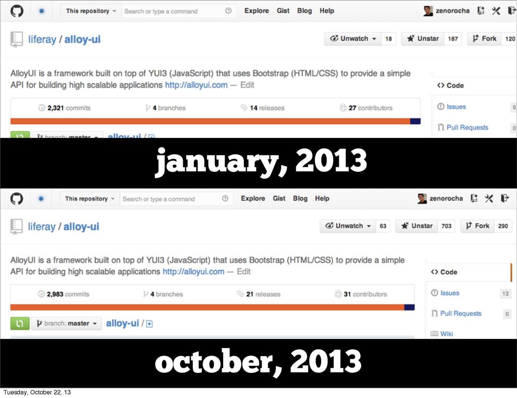 january, 2013 october, 2013 Tuesday, October 22...