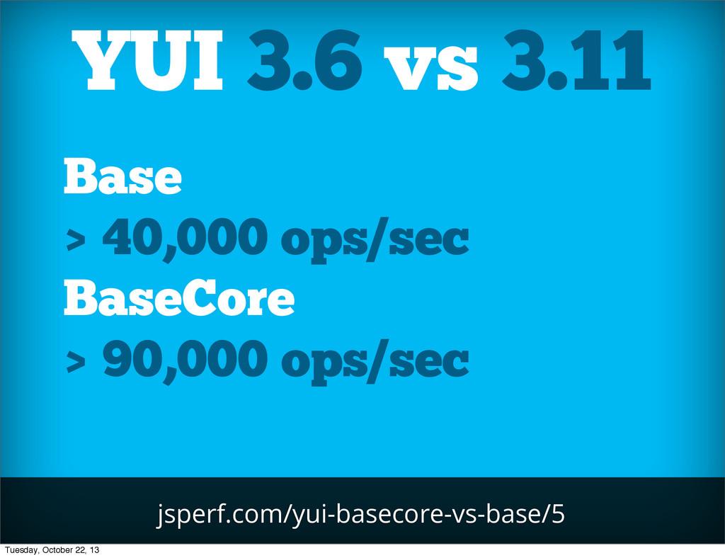 jsperf.com/yui-basecore-vs-base/5 Base > 40,000...