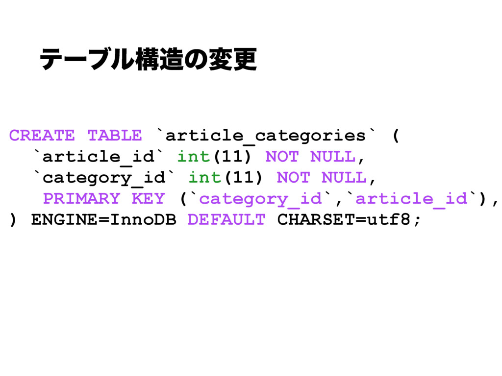 CREATE TABLE `article_categories` ( `article_id...