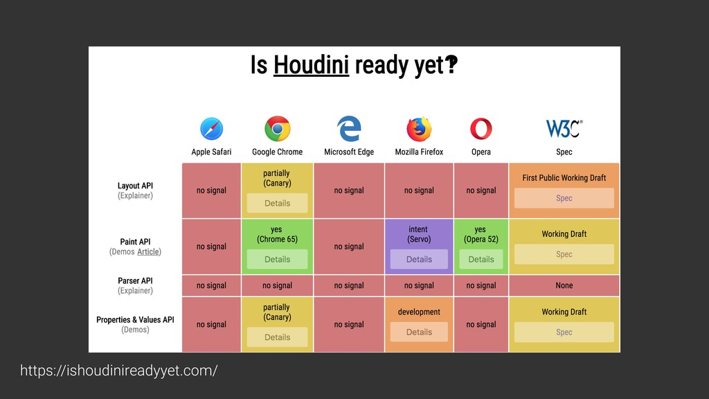 https://ishoudinireadyyet.com/