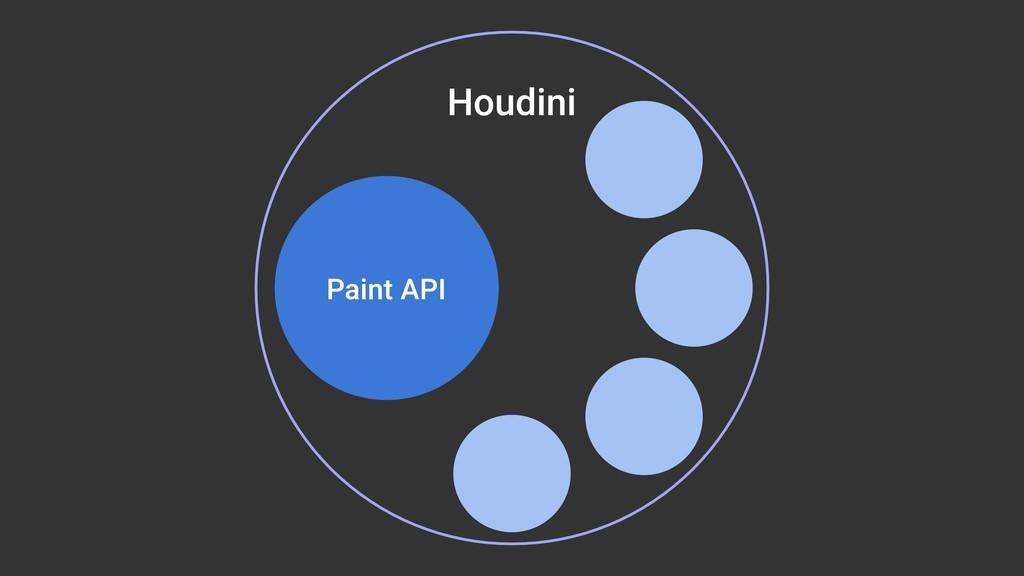 Houdini Paint API