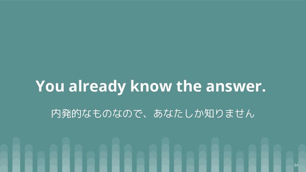 You already know the answer. 34 内発的なものなので、あなたしか...