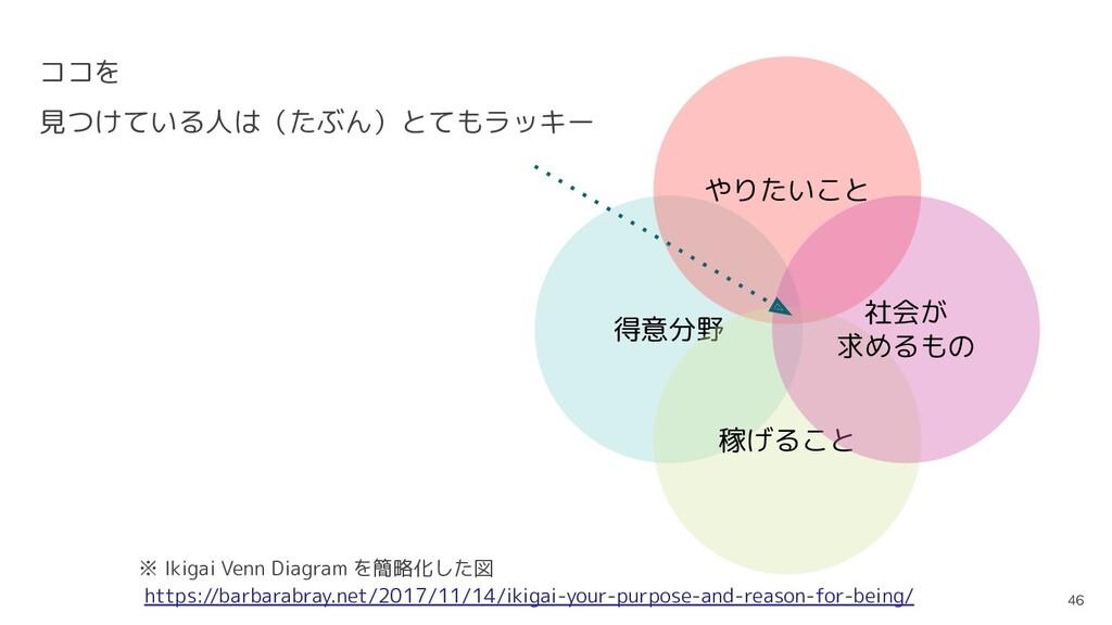 46 ※ Ikigai Venn Diagram を簡略化した図 https://barbar...