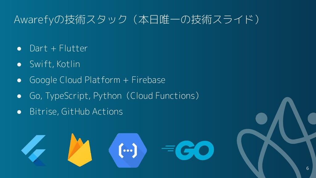 6 Awarefyの技術スタック(本日唯一の技術スライド) ● Dart + Flutter ...