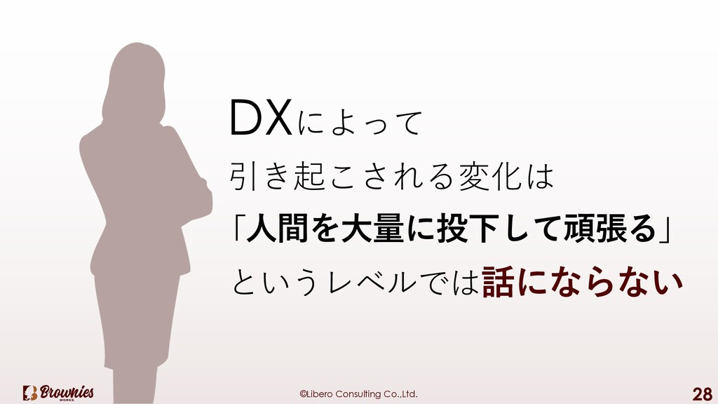 ©Libero Consulting Co.,Ltd. 28 DXによって 引き起こされる変化...