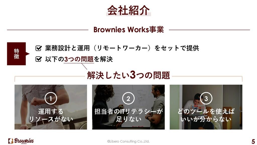 解決したい3つの問題 ©Libero Consulting Co.,Ltd. 5 会社紹介 B...