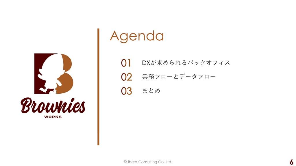 Agenda ©Libero Consulting Co.,Ltd. 6 DXが求められるバッ...