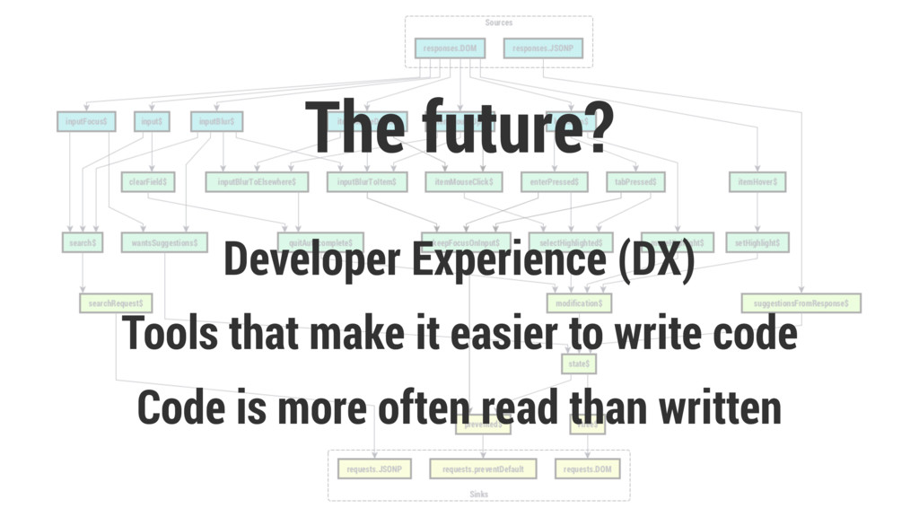 The future? Developer Experience (DX) Tools tha...