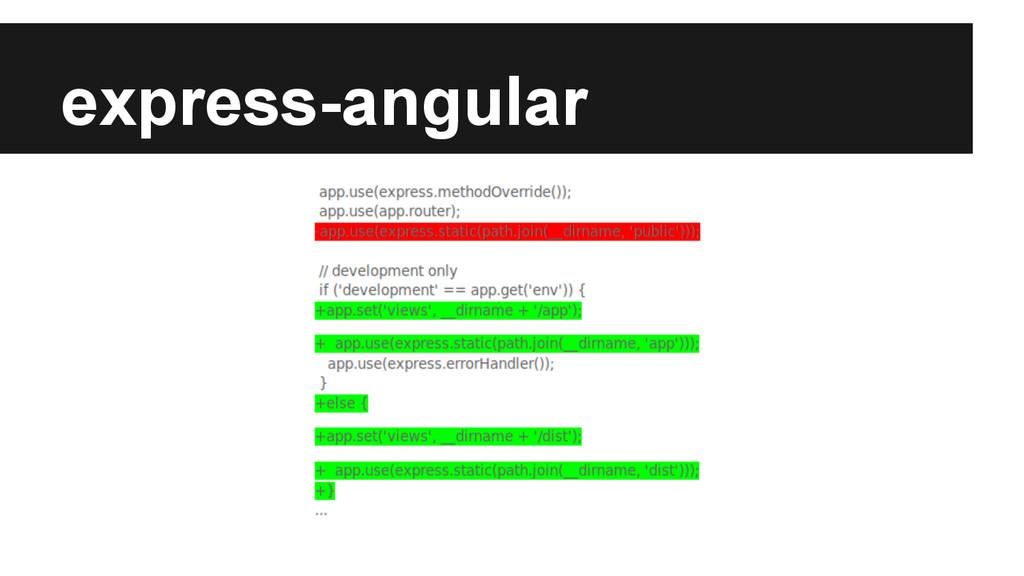 express-angular