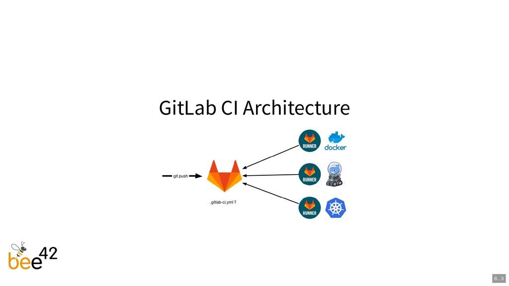 GitLab CI Architecture 6 . 3