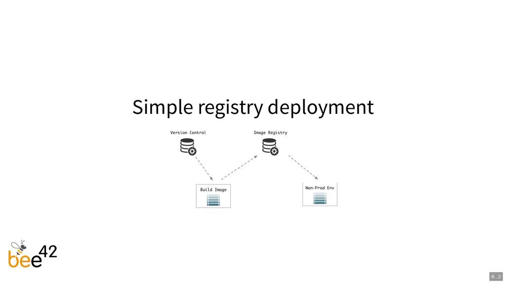 Simple registry deployment 8 . 2