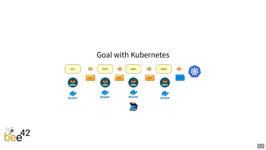 Goal with Kubernetes 9 . 3