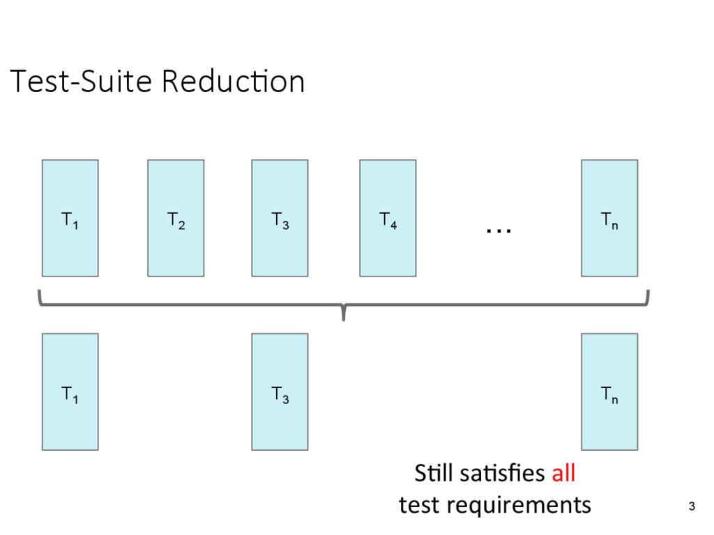 Test-Suite Reduc&on 3 T1 T2 T3 T4 Tn T1 T3 Tn ...