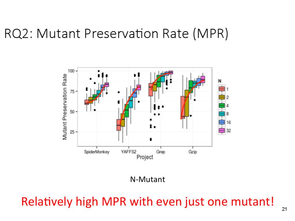 RQ2: Mutant Preserva&on Rate (MPR) 21 N-Mutant...