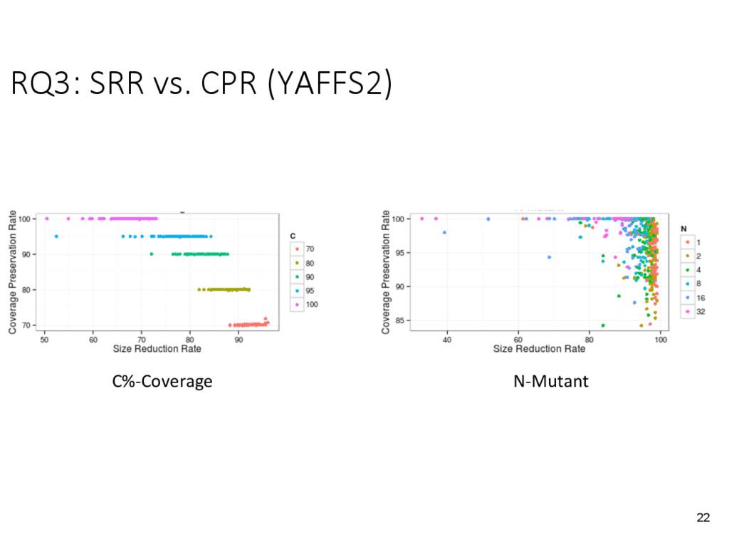 RQ3: SRR vs. CPR (YAFFS2) 22 C%-Coverage N-Mut...
