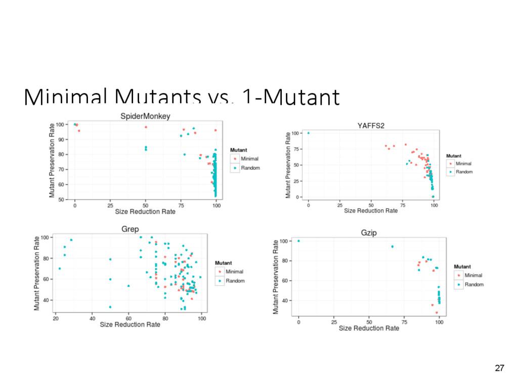 Minimal Mutants vs. 1-Mutant 27