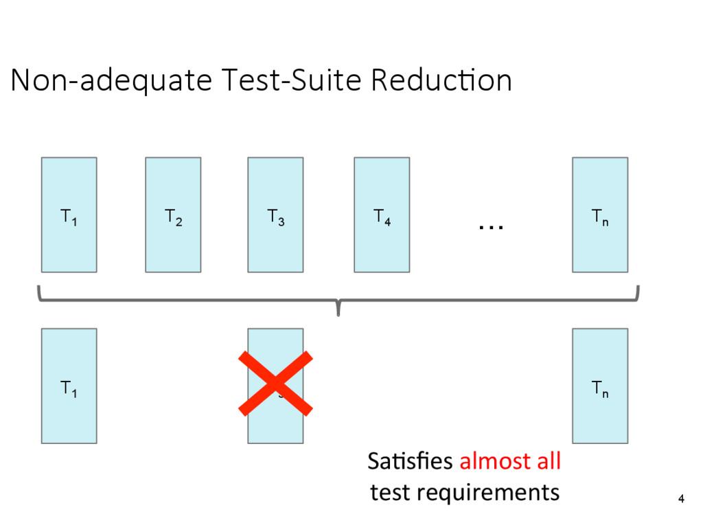 Non-adequate Test-Suite Reduc&on 4 T1 T2 T3 T4...