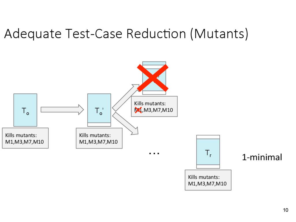 Adequate Test-Case Reduc&on (Mutants) 10 Kills...