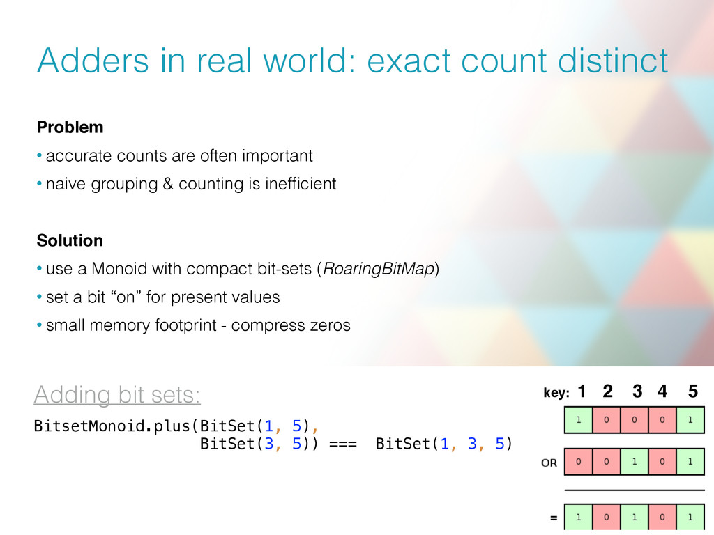 Adders in real world: exact count distinct Prob...