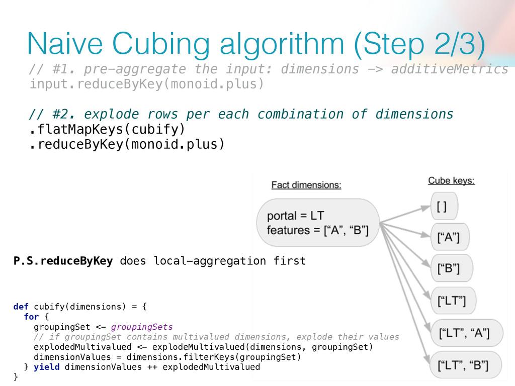 Naive Cubing algorithm (Step 2/3) def cubify(di...