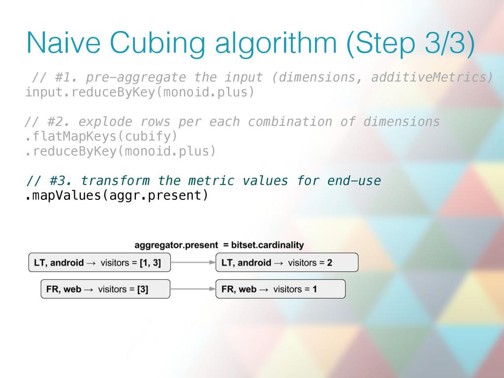 Naive Cubing algorithm (Step 3/3) // #1. pre-ag...