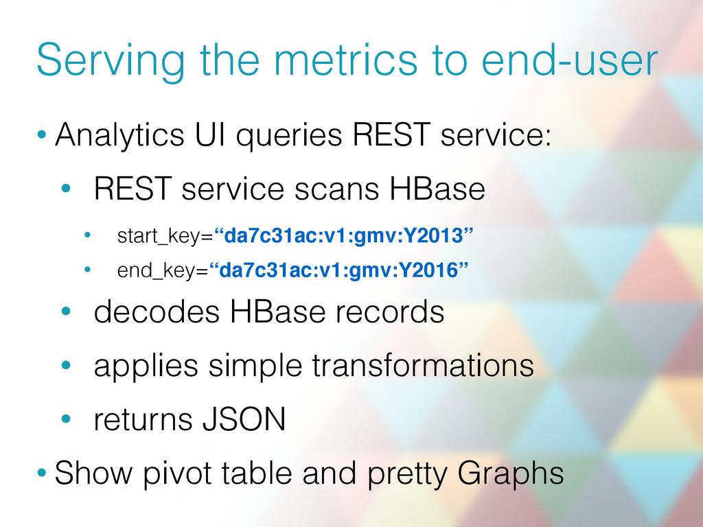 Serving the metrics to end-user • Analytics UI ...