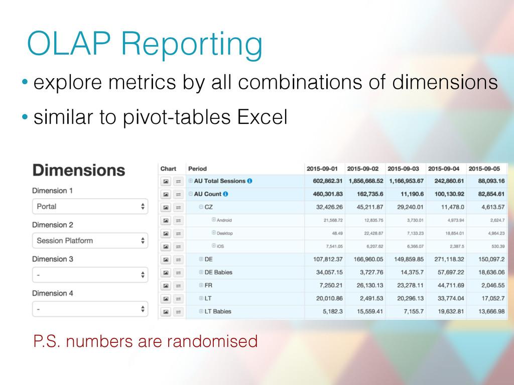 OLAP Reporting • explore metrics by all combina...