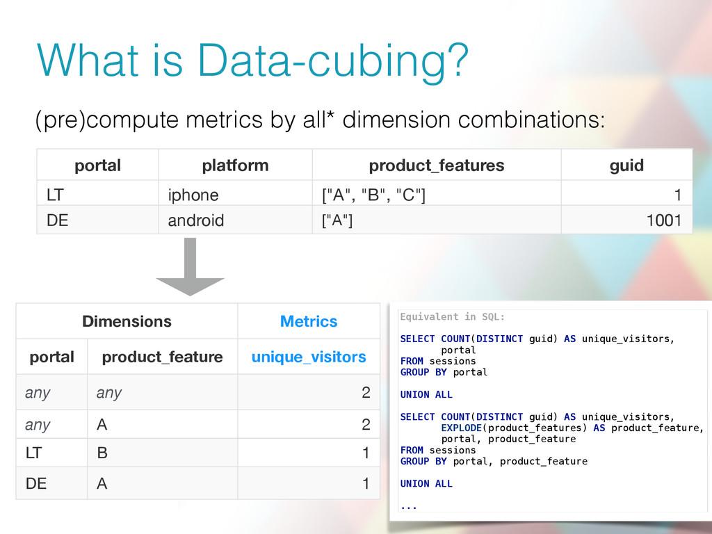 What is Data-cubing? (pre)compute metrics by al...