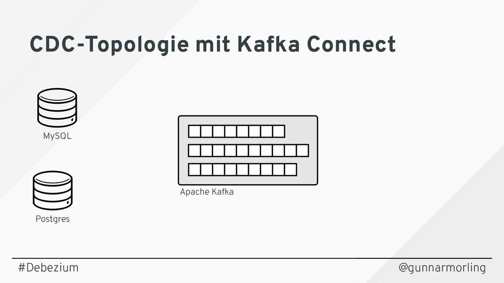 CDC-Topologie mit Kafka Connect CDC-Topologie m...