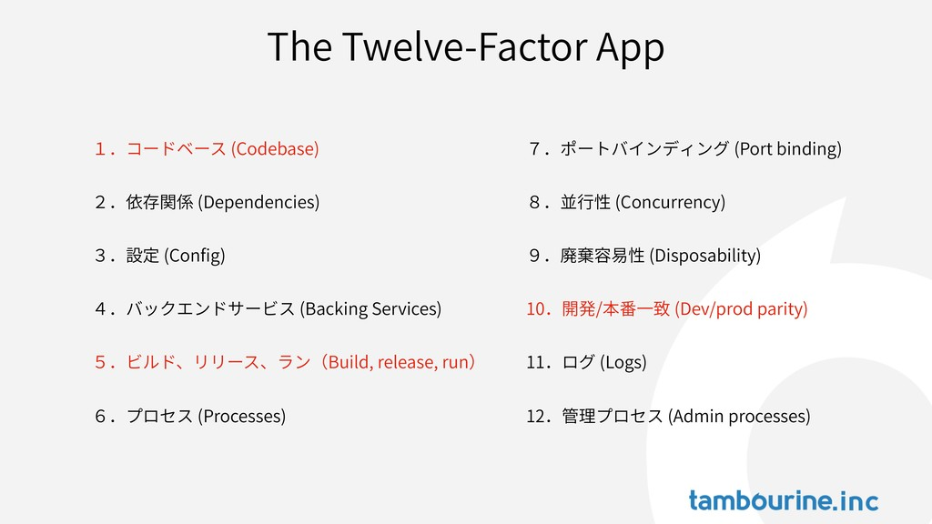 The Twelve-Factor App 1.コードベース (Codebase) 2.依存関...