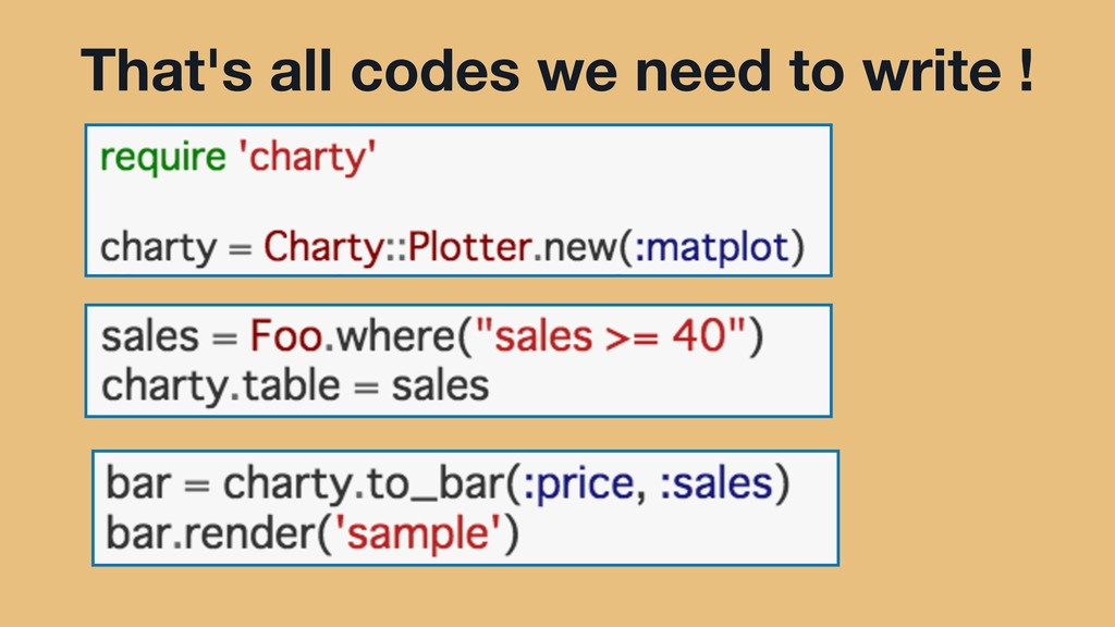 That's all codes we need to write !