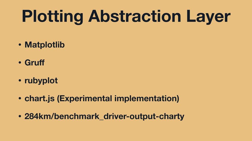 Plotting Abstraction Layer • Matplotlib • Gruff ...
