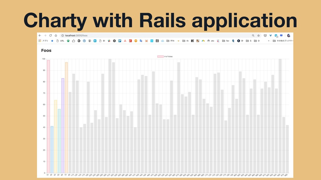 Charty with Rails application