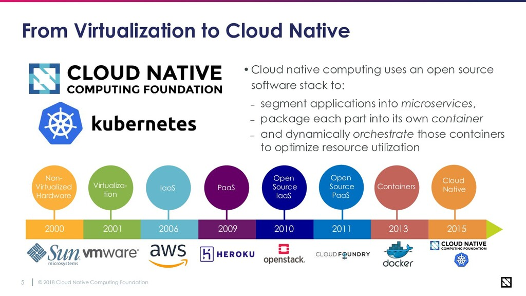 © 2018 Cloud Native Computing Foundation 5 Cont...