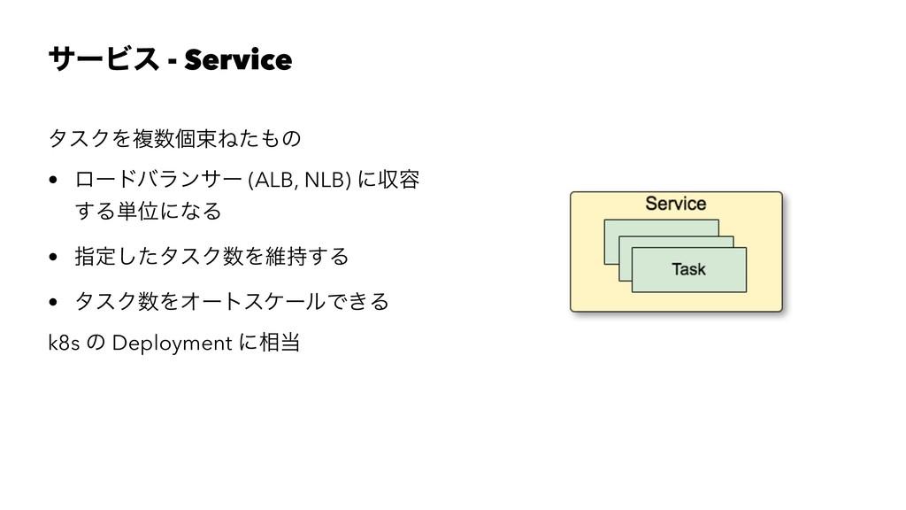 αʔϏε - Service λεΫΛෳݸଋͶͨͷ • ϩʔυόϥϯαʔ (ALB, NL...