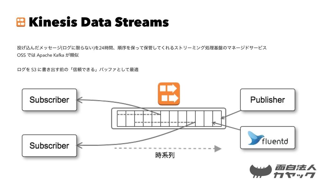 Kinesis Data Streams ͛ࠐΜͩϝοηʔδ(ϩάʹݶΒͳ͍)Λ24ؒɺॱ...